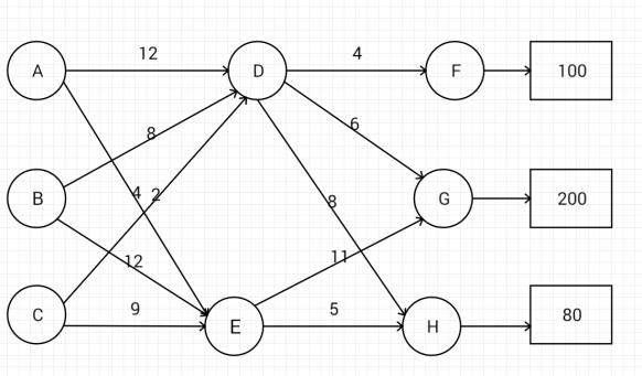 Lineare Algebra   Mathematik mit CAS Maxima und Geogebra