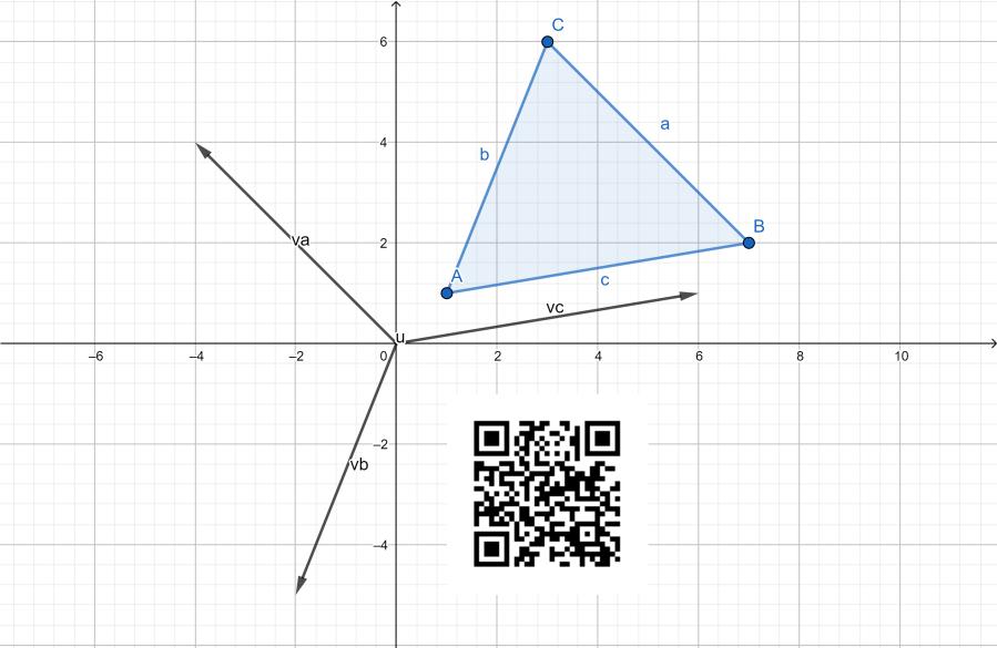 Dreieck aus drei Punkten
